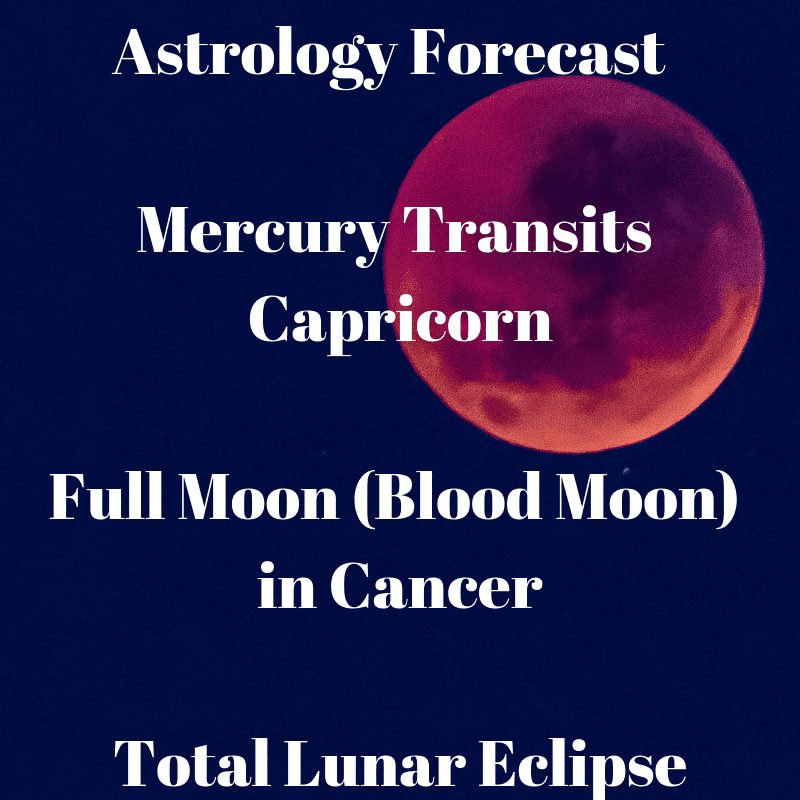 What Does This New Moon in Cancer Mean?