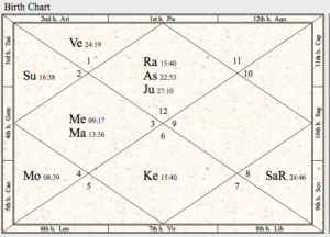 SYSTEMS' APPROACH – Planetary Sara